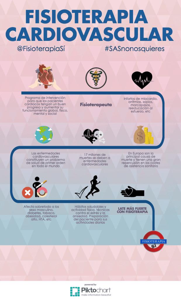 La importancia de la Fisioterapia