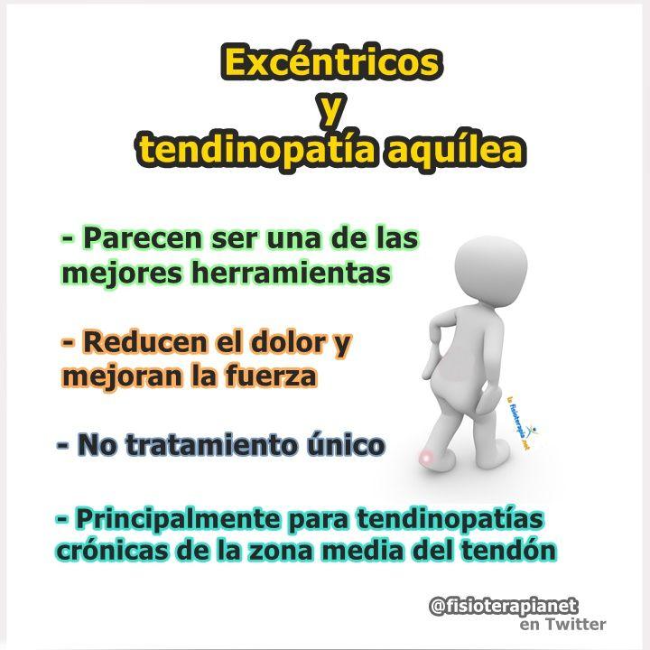 Excéntricos y tendinopatía