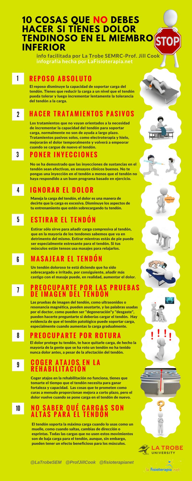 10 cosas a evitar en el dolor tendinoso