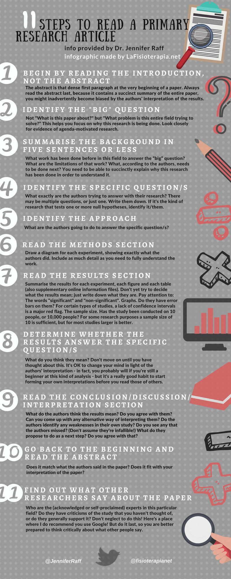 11 steps to understand research papers