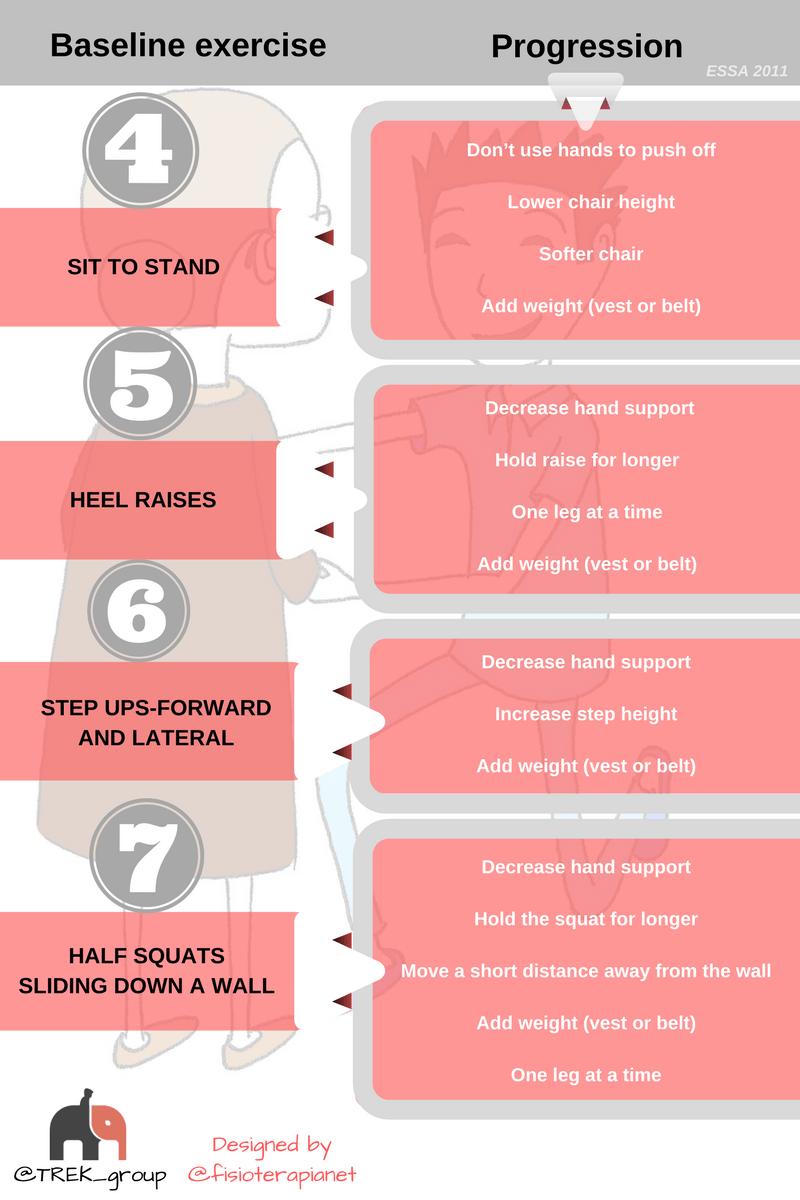 Balance exercises for the elderly -2