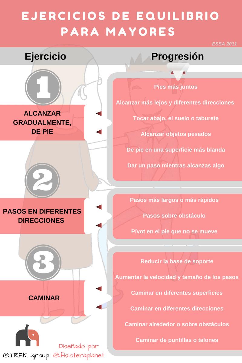 Ejercicios de equilibrio para prevenir caidas