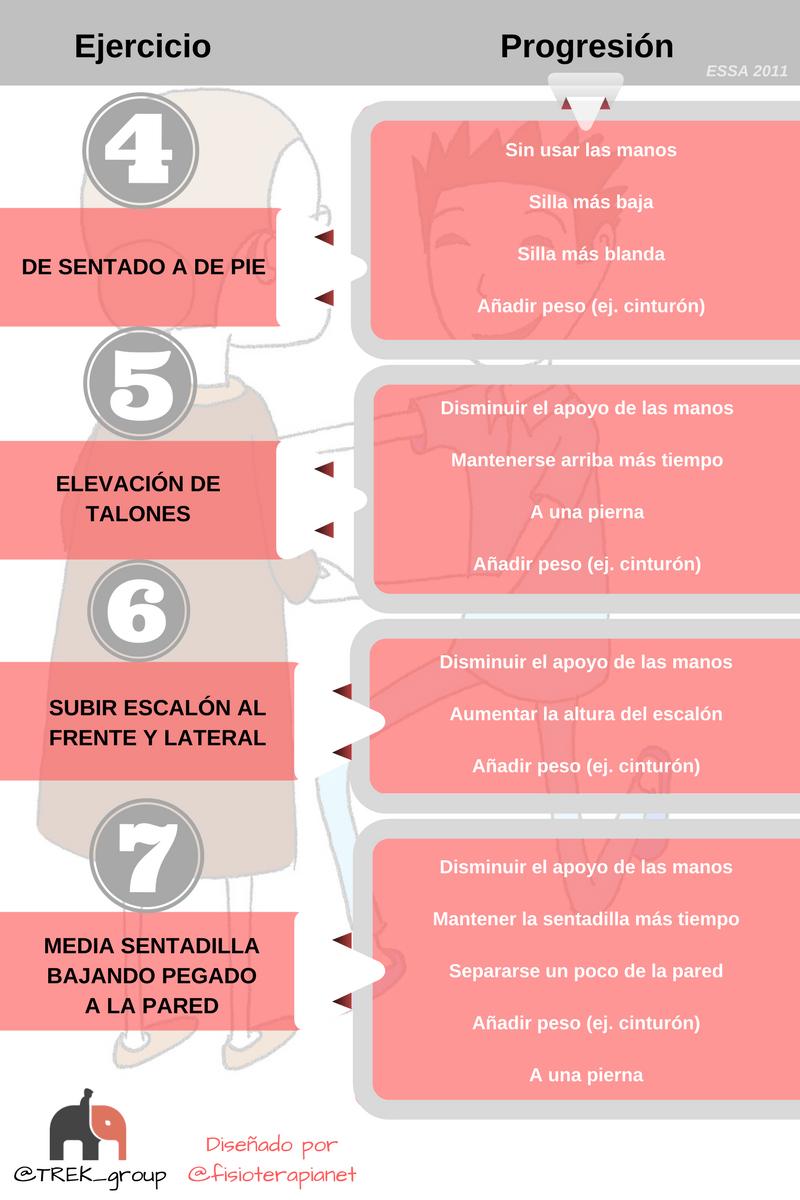 Ejercicios de equilibrio para prevenir caidas - parte 2