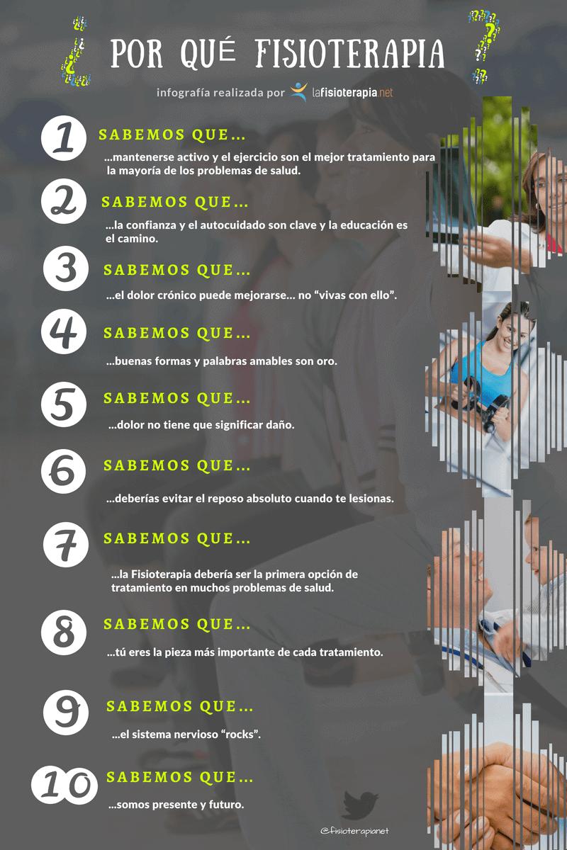 10 razones por las que confiar en los fisioterapeutas