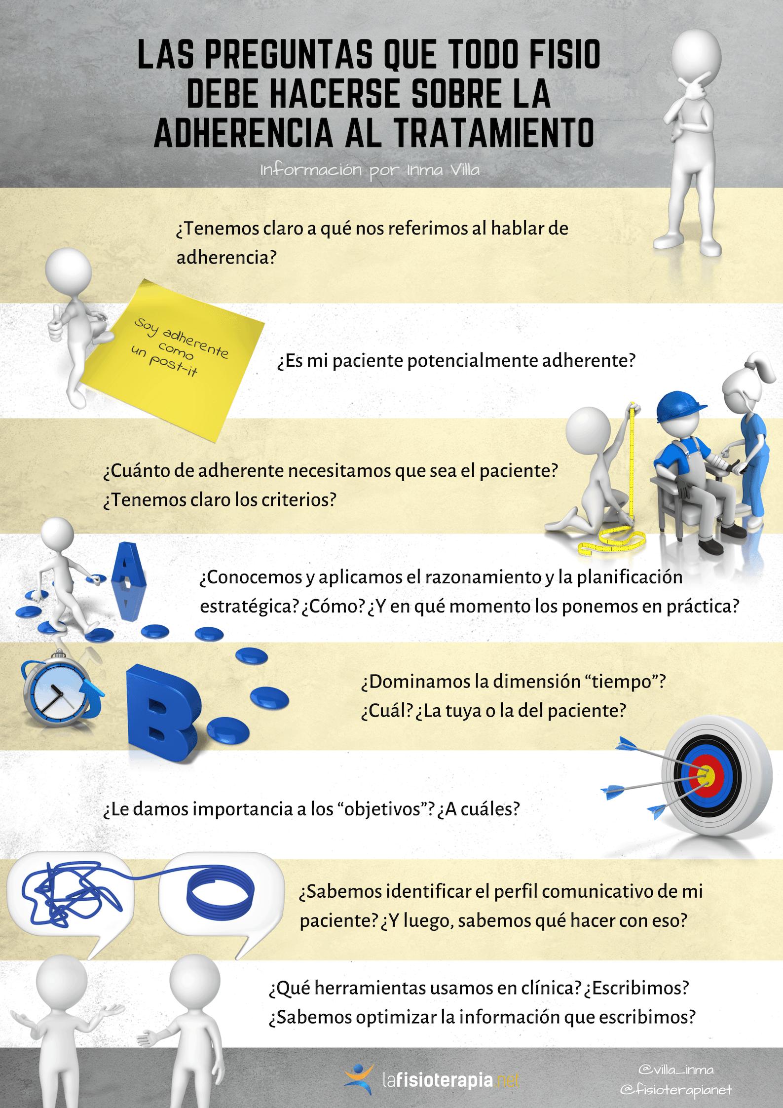 Preguntas del fisioterapeuta en la adherencia a tratamiento