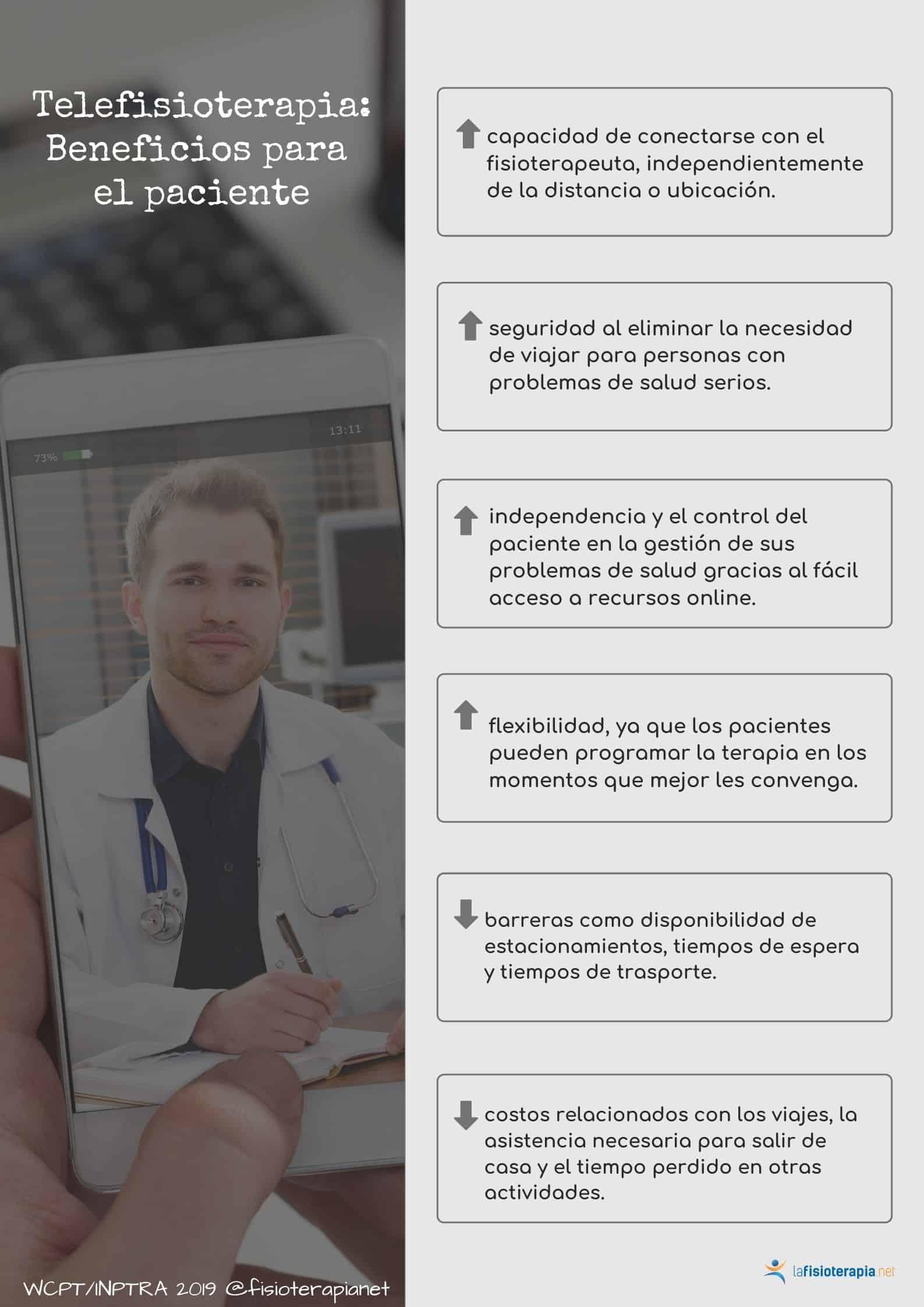 beneficios de la telesalud para el paciente