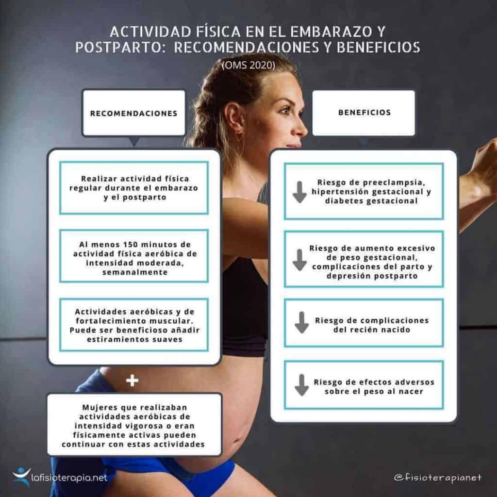 Actividad física que deberían hacer las embarazadas