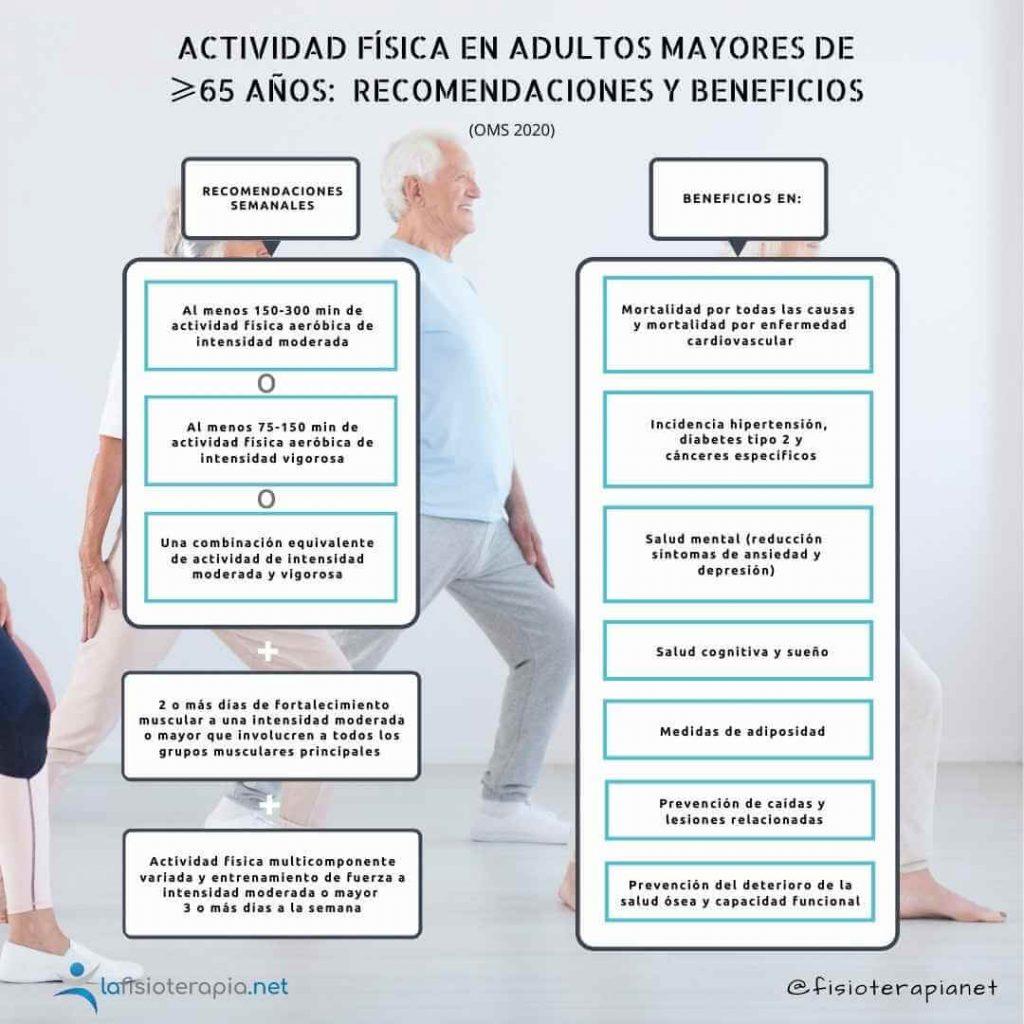 Actividad física que deberían hacer los adultos mayores